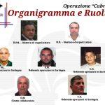Finte fideiussioni e assegni a vuoto per comprare la merce, truffa da centinaia di migliaia di euro: 7 arresti
